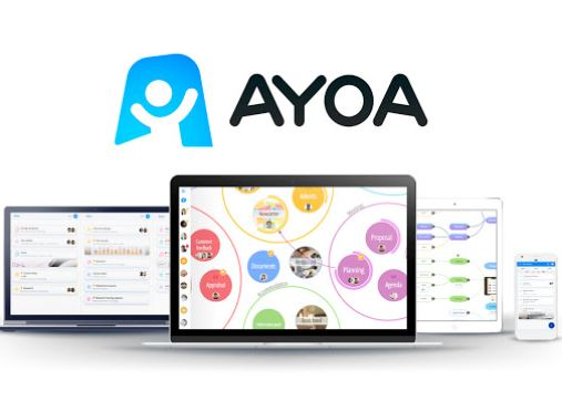 Ayoa - Best Mind Mapping Software for Mac