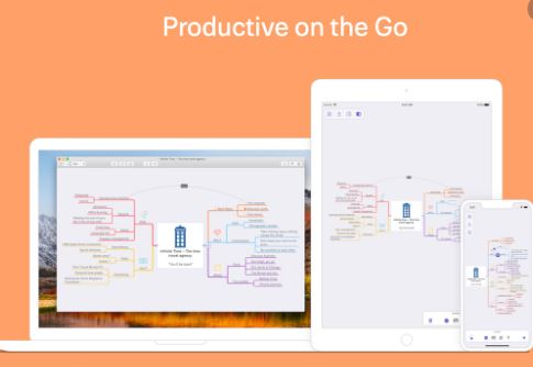 MindNode - Best Mind Mapping Software for Mac