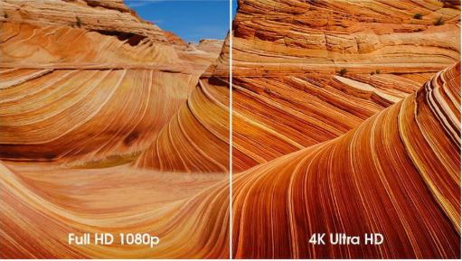 About UHD
