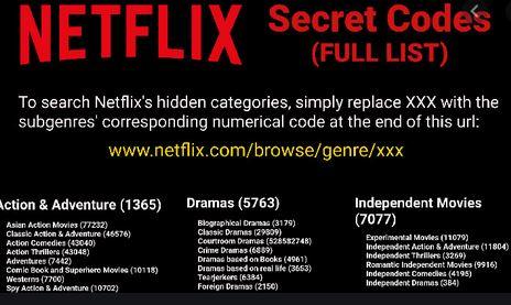 Secret Netflix Codes